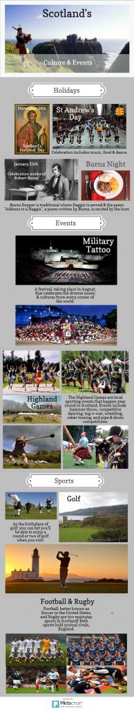 Scotland – Culture & Events